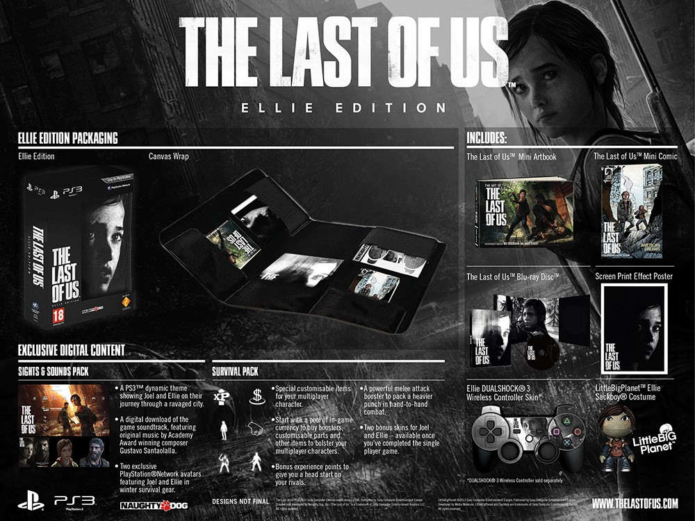 réservation the last of us ellie édition